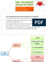 Antiarritmicos 2.ppt.pptx