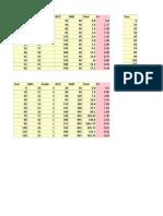 Tree value (Analyzed By Senior Student).xlsx