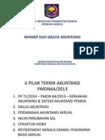 04. Ppt Konsep&Siklus Akuntansi
