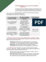 ProcesoReconstruccionHumano.pdf
