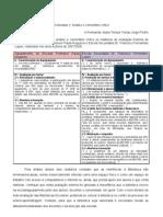 Actividade 2 análise e comentário sessão 6