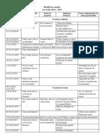 Planificare Anuala 2014-2015
