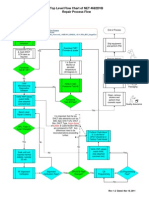 NET 4682DVB Repair Flow (Rev 1-2).pdf