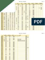 Ligas de Cobre - Código UNS.pdf