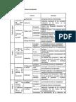 Lilina Tudesco-Participación foro de criterios de evaluación.pdf