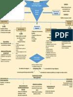 Jose Luis Agudelo B. Trabajo de Fundamentos Didacticos..docx