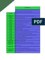 API STANDART.doc