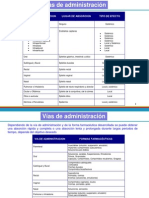 FarB-M04-2-MC-Vias de administracion.pdf