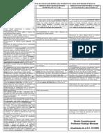 83412_Tabela_Direitos_Sociais.pdf