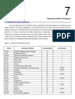 ORGANIZAÇÃO DIDÁTICO PEDAGÓGICA.pdf