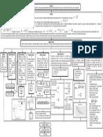 CUADRO METODOLOGICO LEM III Final Imprimir (1).pdf