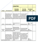 Reflective Analysis Rubric
