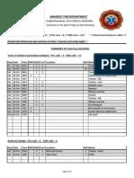 AFD Runs Mid-Oct 2014