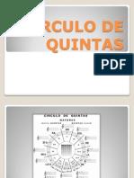 CIRCULO DE.pptx