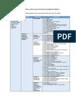Estructura de la Ley Código de la Niñez y Adolescencia.docx