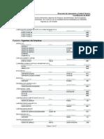 File571-Conexos.pdf