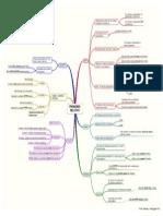 Aula 13 - Pronomes relativos.pdf