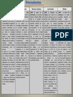 cuadro-teoria de sistemas.pdf