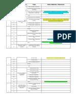 vce unit 2 outline