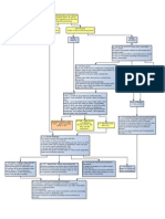 (Buyer Remedies Chart)