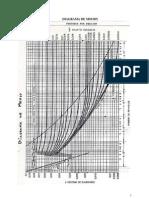 diagrama_de_moody_karman_y_otros.pdf
