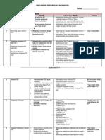 RANCANGAN  PENGURUSAN TAHUNAN PSS.pdf