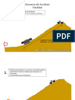 Accidente esquema (1).pps