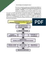 Plan Estratégico de Investigación Línea 1.docx