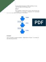 SAP Workflow Basics