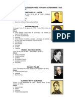 ESCRITORES PERUANOS DE RENOMBRE Y SUS OBRAS.pdf