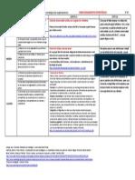 3er Trabajo Individual - (López, Gerson).docx