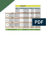 MODEL FINANCIAL OCHA.xlsx