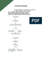 Histo hueso Cuestionario 29.doc