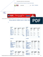 Strong Uptrend, Bullish Stock in Indian Stock Market