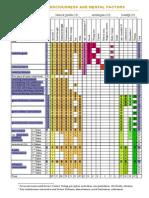 dhs chart - tika6 1399