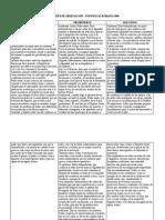 13. ORACIONES DE ORDENACIÓN-PR1989.doc