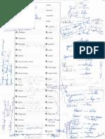 listado de verbos en polaco, perfectivos e imperfectivos.pdf