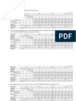 Tugas 1 - Tuff Wheels - Net Present Value