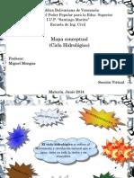 mapa conceptual.odp