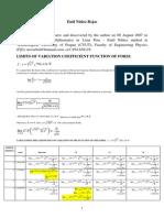New Formula limit coefficient of variation for functions Emil Núñez Rojas.docx