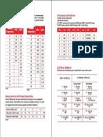 Formulas and Standards