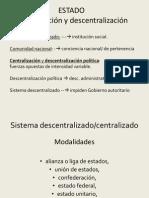 Clase 5 DchoConst Estado Federalismo