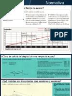 CÁLCULO DE RAMPAS.ppt