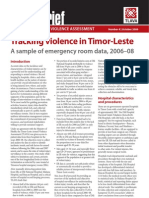 Tracking Violence in Timor-Leste - Emergency Room Data 2006 - 2008