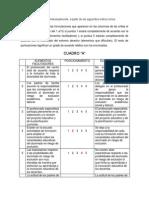 Cuadro A.docx