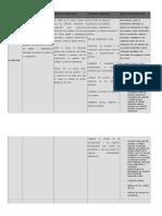 cuadro de analisis ISO 9001:2008.odt