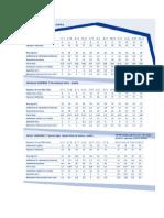 caracteristicas vidros.pdf