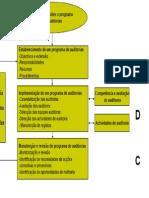 Gestão Auditorias.pdf