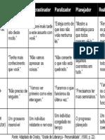 Perfil liderança.pdf