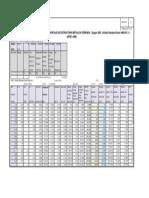 A490 torque_segun_ANSI_B1.1 REV 0.pdf